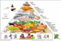 Средиземноморская диета полезна не всем