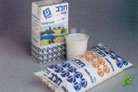 Молоко, как отдельный продукт